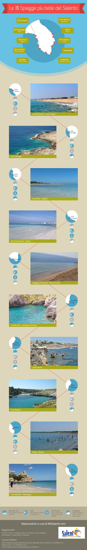 infografica spiagge